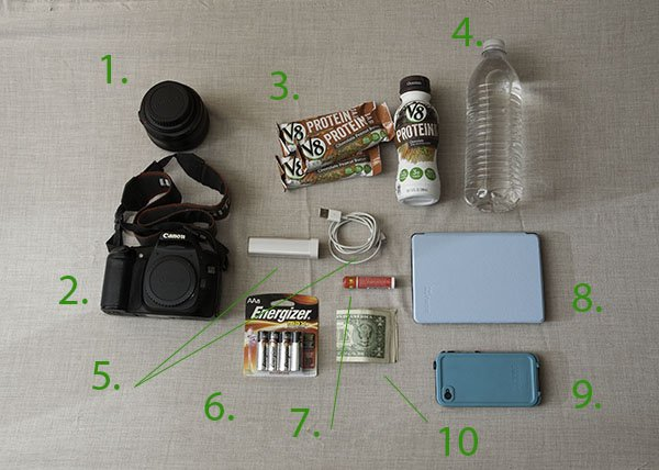 Birth photographer essentials: what to pack for a birth