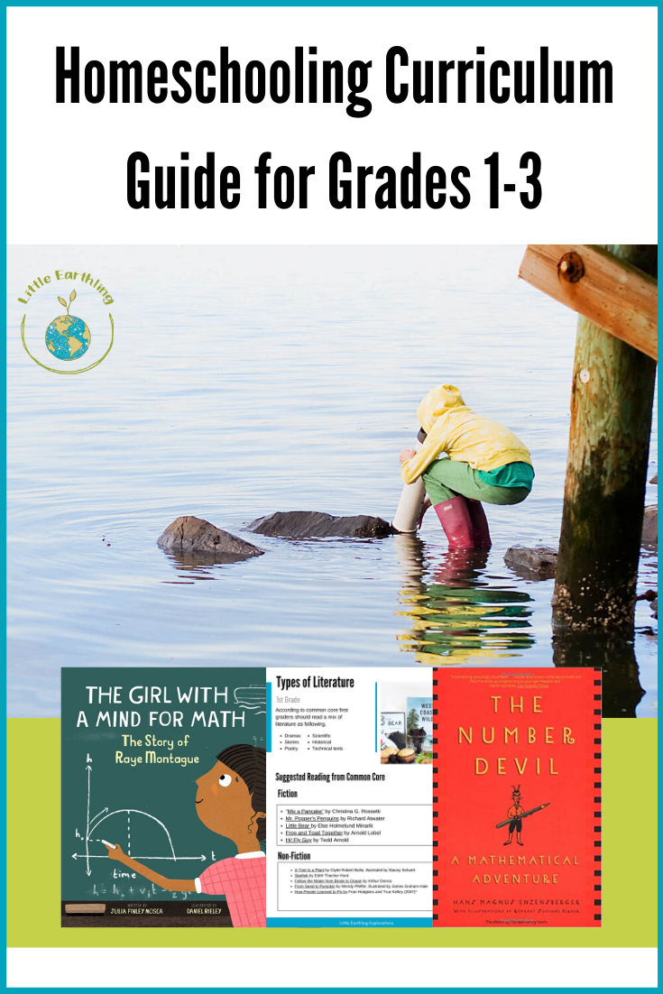 Homeschool Curriculum Guide 2020