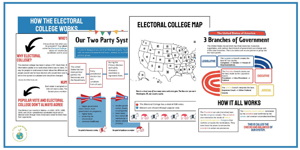 Election night activities for kids. How to explain the electoral college to kids.