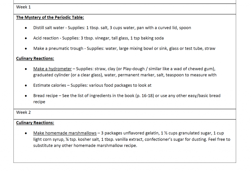 Sample of the supply list for Kitchen Chemistry