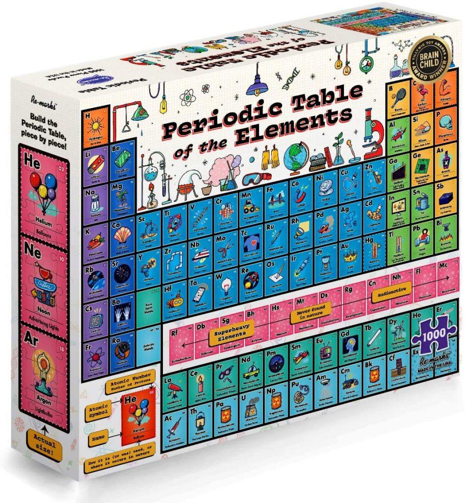 Fun periodic table puzzle